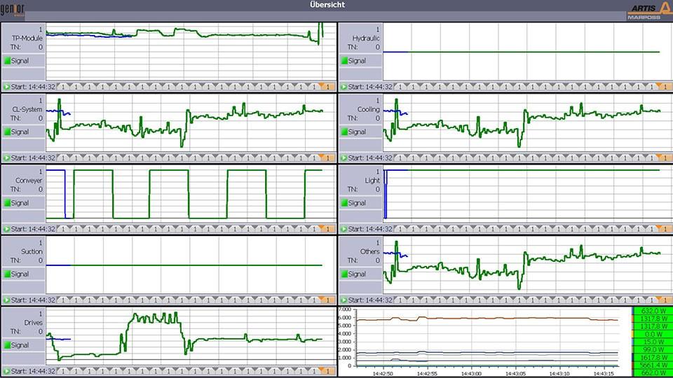 Sensorreduziertes-Energiemonitoring-durch-Big-Data-Analyse.jpg